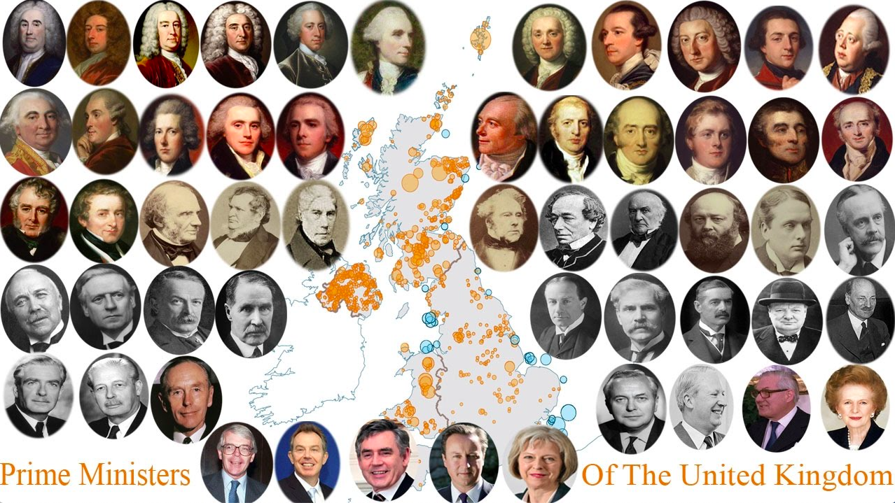 Prime Ministers of the UK. Retrieved from YouTube/Sokha Chea